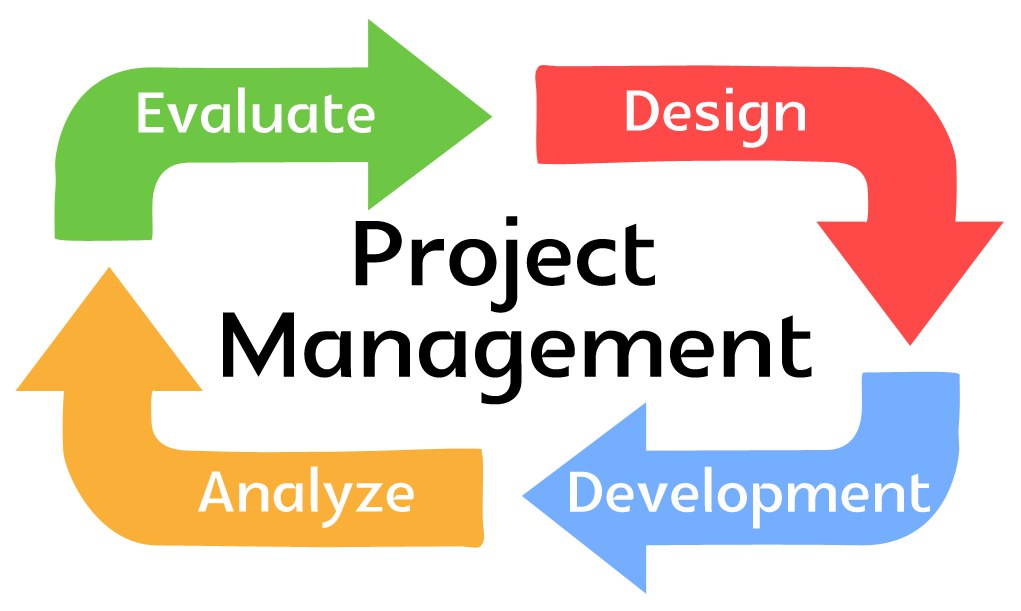 review of it project management practices in the uae International journal of project management practices and areas of research united arab emirates b pasian, university of applied sciences utrecht.