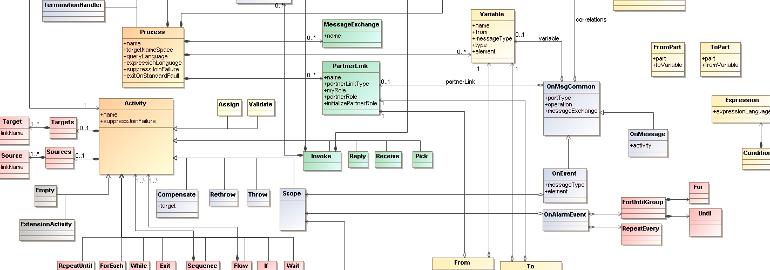 Книга применение uml 20 и шаблонов проектирования 3е